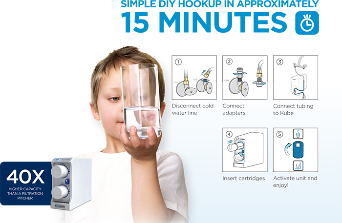kinetico kube water filtration system